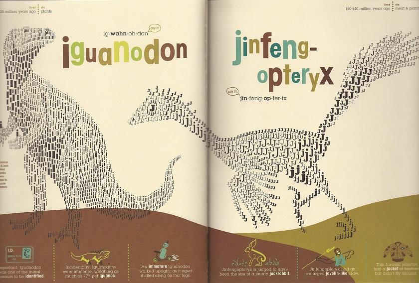 iguanodon jinfengopteryx